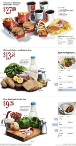 food_graphic_nytimes